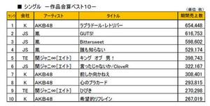 Ranking_sg02_thumb1