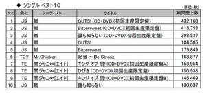 Ranking_sg_thumb1